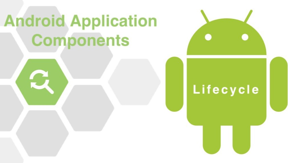 Android Application Lifecycle